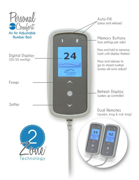 comfort controller personal instant comfort controllers how to use zone