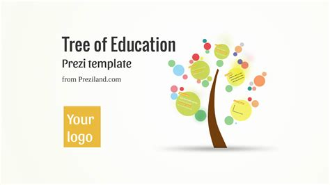 prezi templates tree of education prezi template preziland