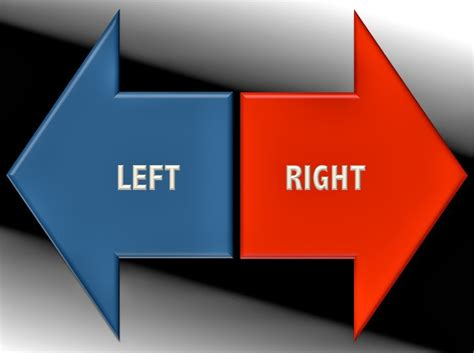 st on right or left left right politics bc green party