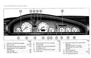 image gallery instrument panel diagram