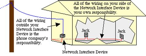 house phone wiring diagram get free image about