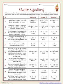 Beyond The Worksheet Answers by Equation Activities And Writing On