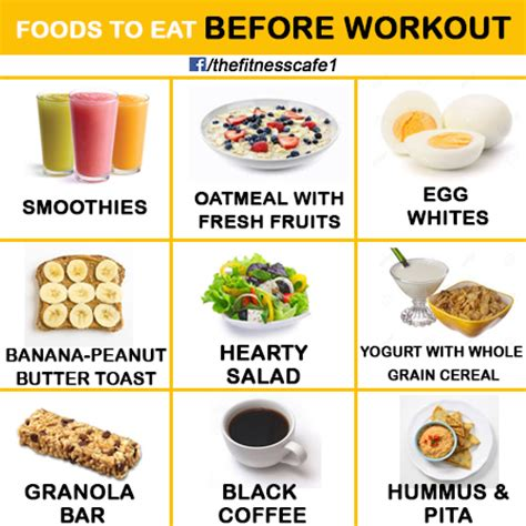 healthy fats before or after workout fitness mantra hub