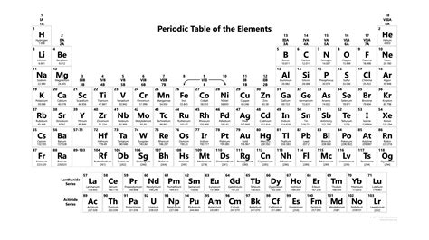 printable pocket periodic table 30 printable periodic tables for chemistry science notes