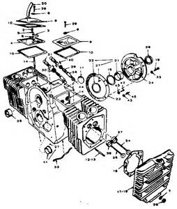 onan 16 hp engine specs onan free engine image for user manual