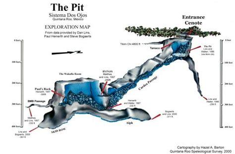 the pit dcm dive cenotes mexico scuba dive shop the pit