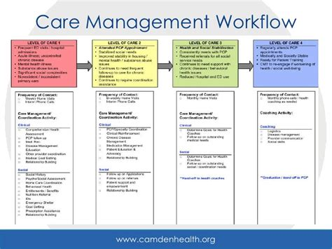 risk management workflow risk management workflow 28 images ca services oxand