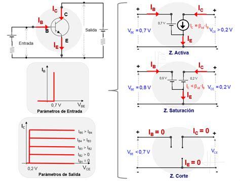 funcionamiento transistor npn y pnp funcionamiento transistor bipolar bjt 28 images electronica de y potencia el transistor