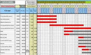 construction bar chart template gantt chart charting bar planning diagram scheduling