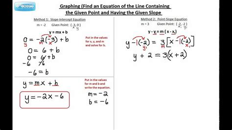 How To Find On Line Graphing Find An Equation Of The Line Containing The