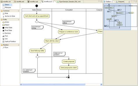 uml diagram editor egovframework dev imp editor uml editor activity diagram