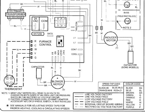 thermostat wiring diagram for furnace get free image