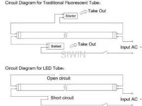 led retrofit ls t8 t5 replacement fluorescent light from china manufacturer siwin