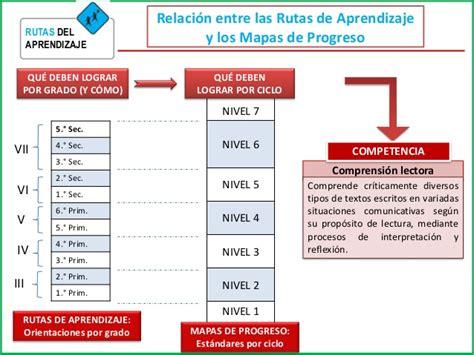 matriz de competencias y capacidades de rutas del aprendizaje 2016 competencia capacidades e indicadores segun rutas de