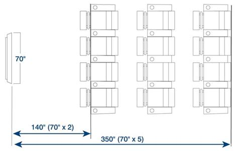 science  measuring  seating  screen distance