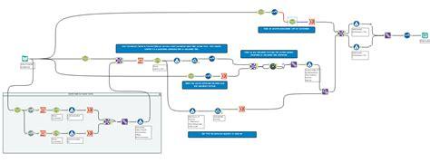 audit workflow tableau twb audit workflow and asking fo