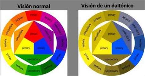 test discromatopsia daltonismo