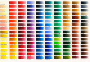 colors chart classify by colour how we