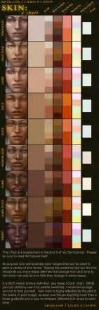 skin colors skin a chart supplement img by navate on deviantart