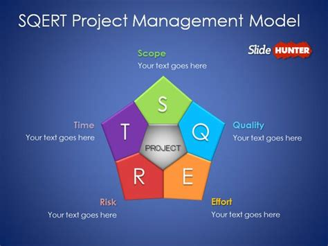 project management strategies powerpoint presentation examples