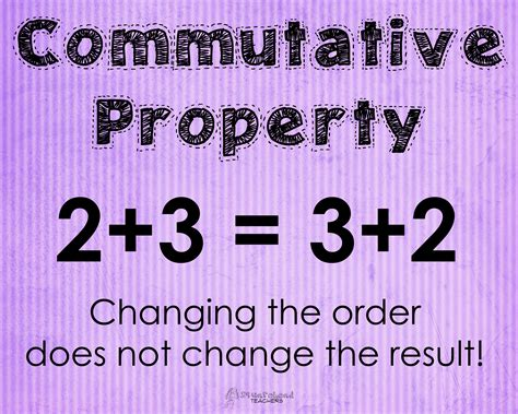 associative and commutative property of addition