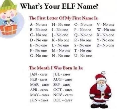 elf names what s your name