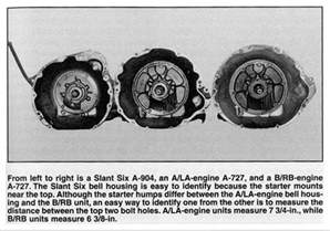 Chrysler Transmission Identification Your Guide To The 727 904 Transmission Engine Trans
