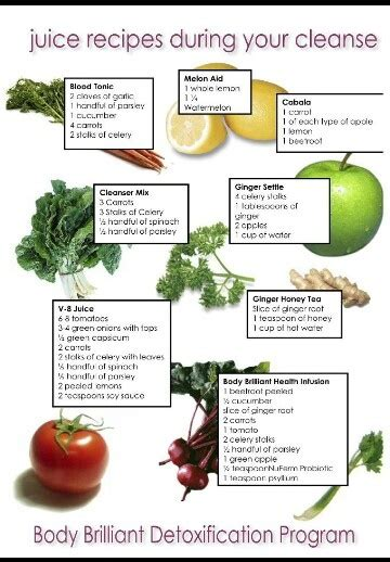 Thyroid Detox Recipes by 17 Best Images About Juicing Smoothie Recipes On