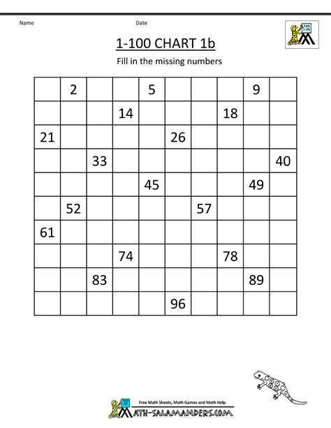 printable hundreds chart partially filled in 1to 100 tables and squares chart images worksheets