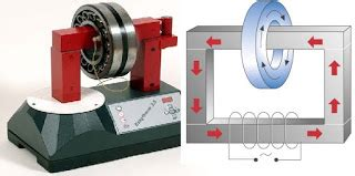bearing heat inductor induction heaters for bearings installation engineering made easy