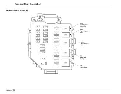 2004 ford mustang fuse box diagram need a 2004 fuse box diagram for mustang fixya