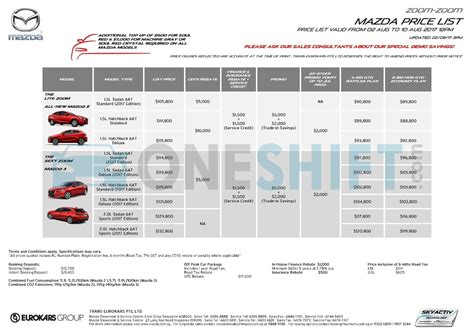 mazda cars price list mazda singapore printed car price list oneshift com