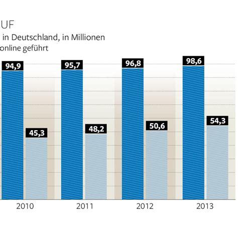 alle banken in deutschland banken wollen nicht durch basiskonto terror financiers