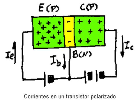 que es un transistor bipolar yahoo que es un transistor bipolar y como funciona 28 images como funciona un transistor completo