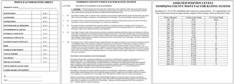 6 3 Types Of Pay Systems Human Resource Management Employee Point System Template