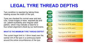 Car Tyre Regulations Uk News 183 East Kent Automotive Prestige Independent Workshop