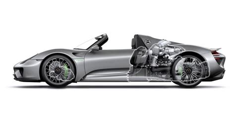 Porsche 918 Spyder Technische Daten by Porsche 918 Spyder 918 Spyder 2014 2015 608 Ps