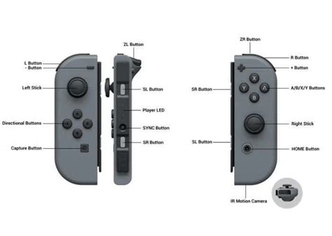 Switch Con Right nintendo switch con controller pair costs 163 75 geeky gadgets