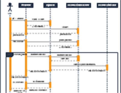 free tool to create sequence diagram create sequence diagrams sequence diagram tool