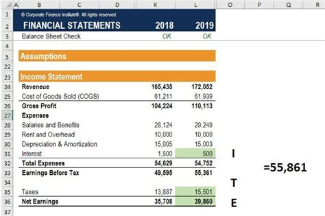 ebitda template operating income what is income from operations ebit