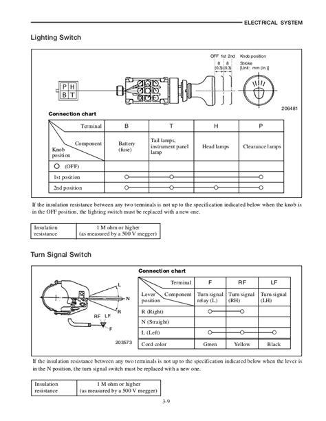 caterpillar gc25k wiring diagram caterpillar wiring