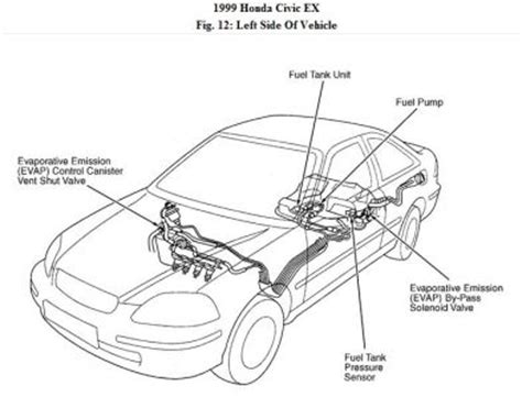 1999 honda civic find fuel filter: engine performance