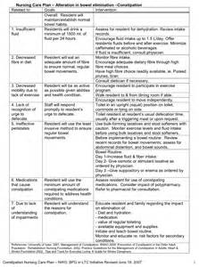 palliative care care plan template nursing care plan for constipation new health advisor