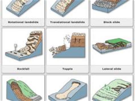 landslides in new zealand   learnz