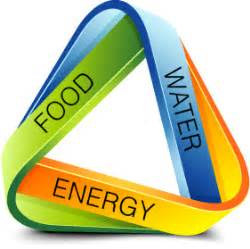 food energy water white papers | soil science society of