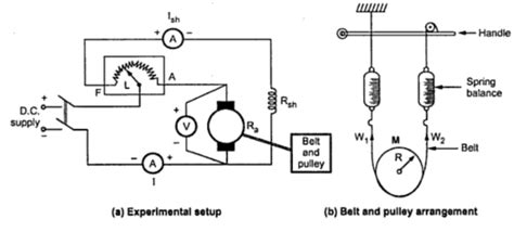 shunt dc motor circuit impremedianet