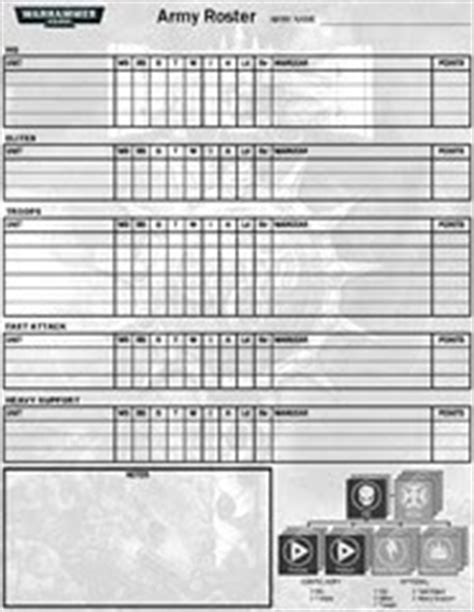 40k army list template june 2010 the orky fort your hq for warhammer 40k orks
