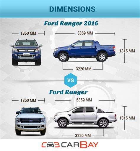 ford ranger bed size compare subaru crosstrek images prices worldwide for