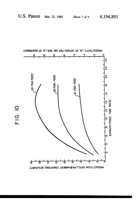 pressure swing adsorption oxygen patent us4194891 multiple bed rapid pressure swing