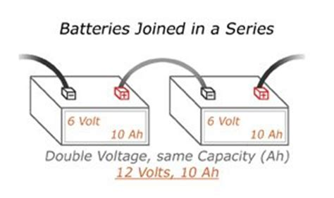 a battery is connected in series with a resistor and an ammeter understanding battery configurations battery stuff
